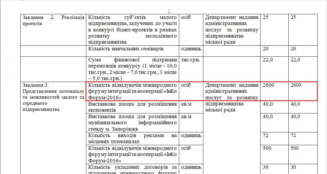 %d1%96nko-forum-2016